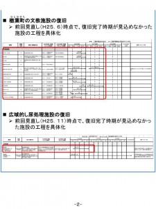 20140620_infra_kouteihyou_minaoshi_03