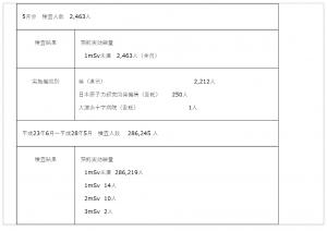 fukushimaken_wbc20160629