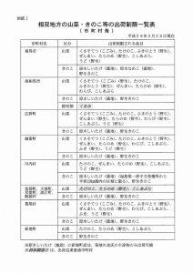 okuma_info20170309